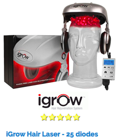 Evolution-Hair-Loss-Institute-Laser-Products-Review-Before-and-After-Results-Only-Here-IGrow-Laser-Helmet-LC-Elite-Laser-LC-PRO-LaserCap-Website-Hairloss-Restoration-Reviews